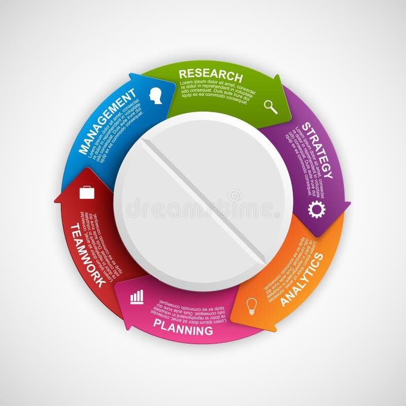 Infographics designmall Preventivpilleren med pilar i en cirkel royaltyfri illustrationer