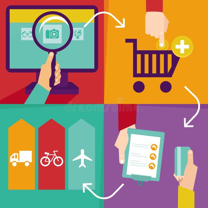 Infographics di acquisto di Internet di vettore illustrazione vettoriale