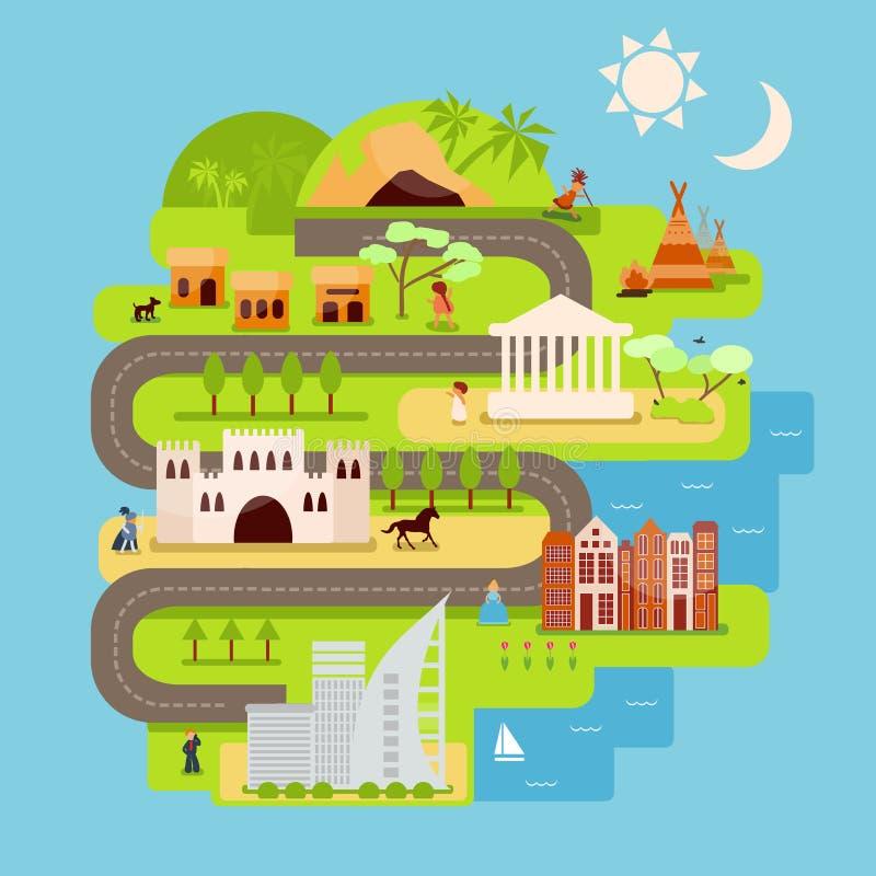 Infographics di civilizzazione nello stile piano illustrazione vettoriale