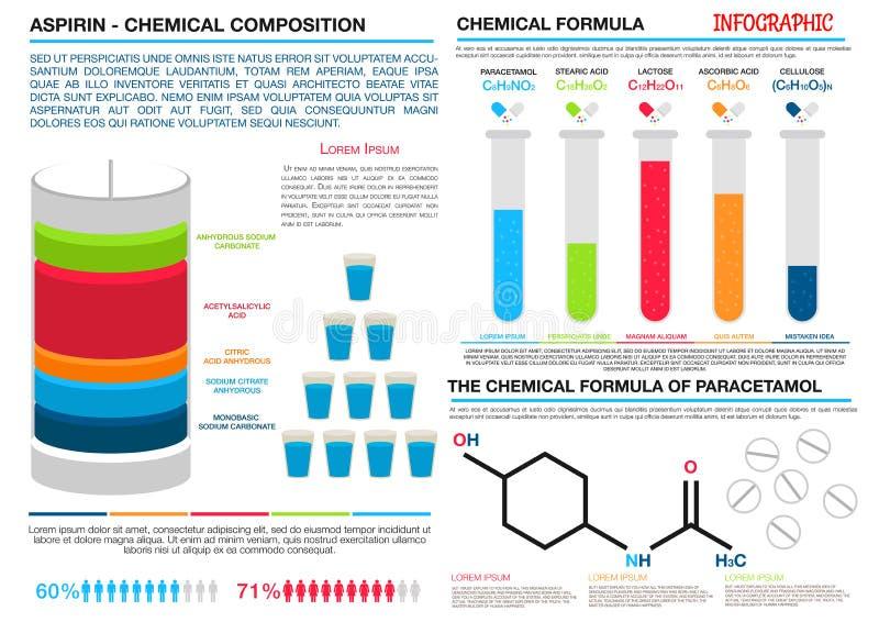 Infographics di confronto di aspirin e di paracetamolo illustrazione di stock