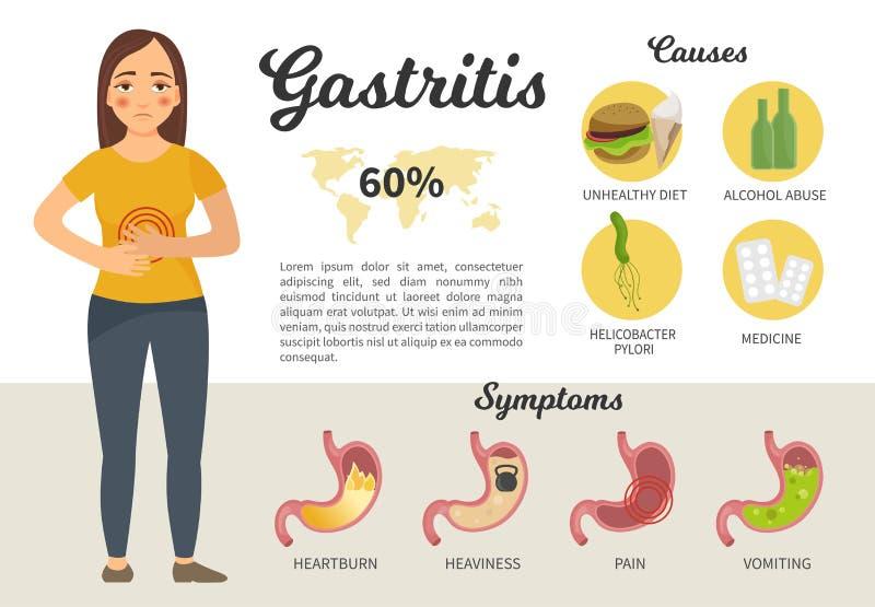 Infographics di gastrite illustrazione vettoriale
