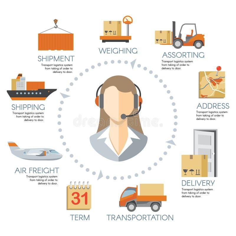 Infographics di logistica di vettore illustrazione di stock