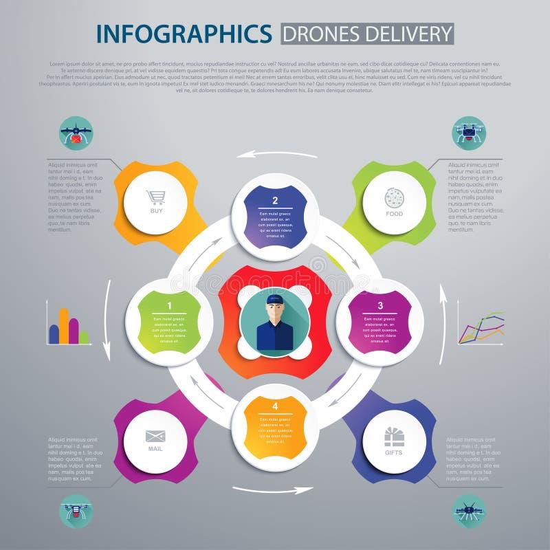 Infographics di vettore Lo schema delle merci di consegna in fuchi illustrazione vettoriale