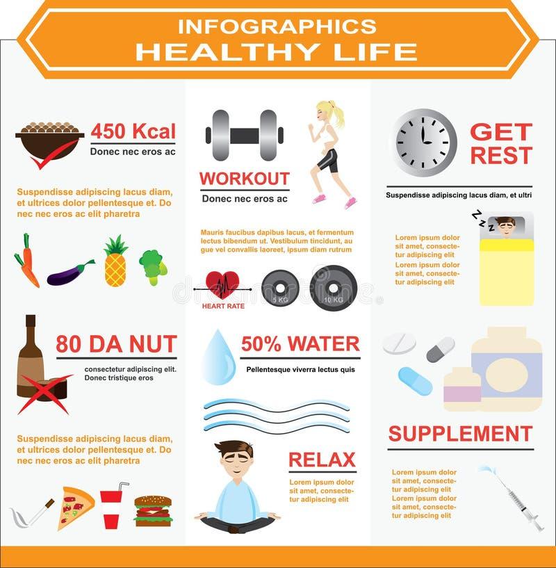 Infographics di vita sana illustrazione vettoriale