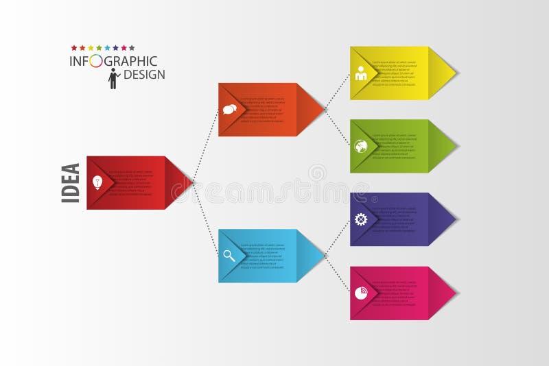 Infographics Diagram Proces mapy moduł wektor ilustracja wektor