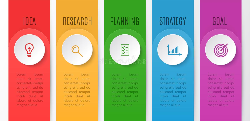 Infographics-Diagramm für kreatives Konzept des Geschäfts Zeitachse mit 5 Schritten Vektorillustration des infographic Elements f lizenzfreie abbildung