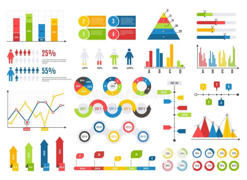 Infographics diagramuppsättning Diagram resulterar diagram för finansiella data för grafsymbolsstatistik Isolerade analysvektorbe royaltyfri illustrationer