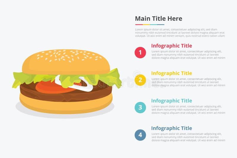 Infographics do alimento do Hamburger com alguma descrição do título do ponto para o molde da informação - vetor ilustração do vetor