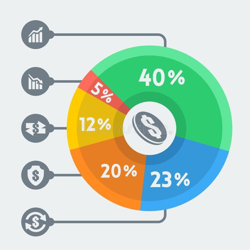 Infographics do dinheiro do vetor ilustração do vetor