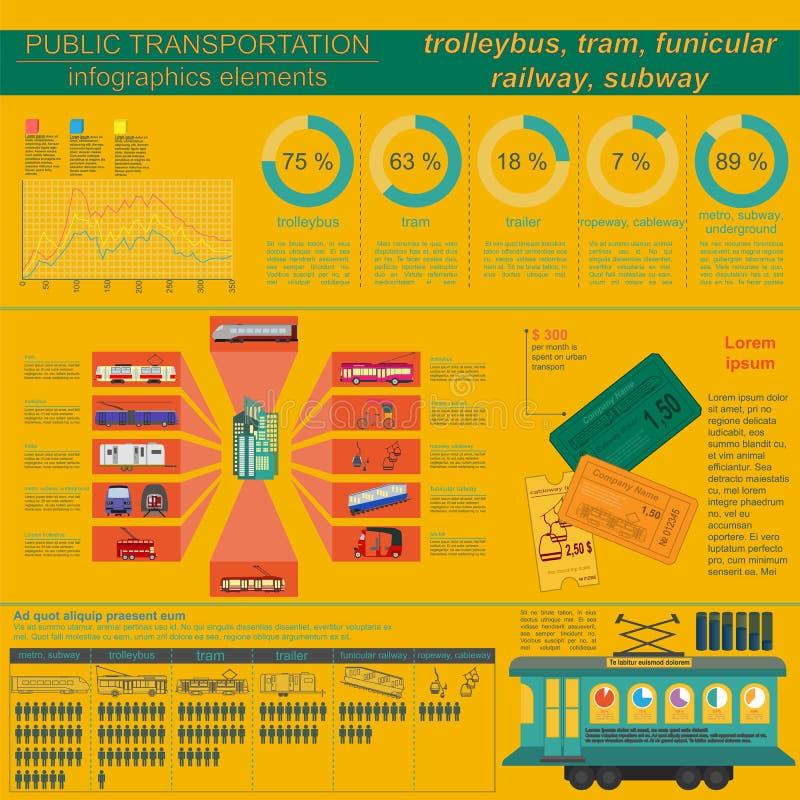 Infographics do transporte público Bonde, ônibus bonde; metro ilustração stock
