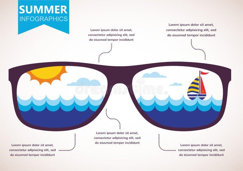 Infographics do verão óculos de sol com vista para o mar ilustração do vetor