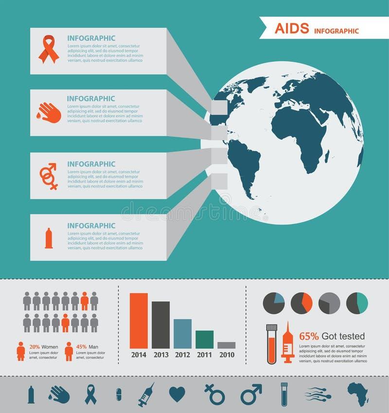 Infographics do VIH e do SIDA Dia Mundial do Sida ilustração do vetor
