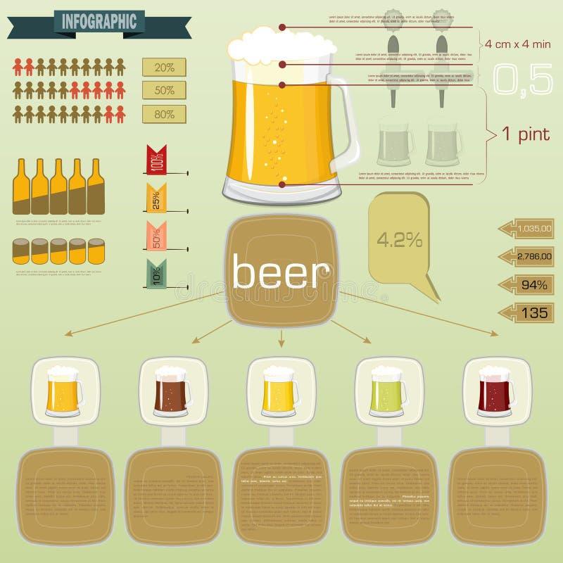 Infographics do vintage ajustado - ícones da cerveja ilustração royalty free