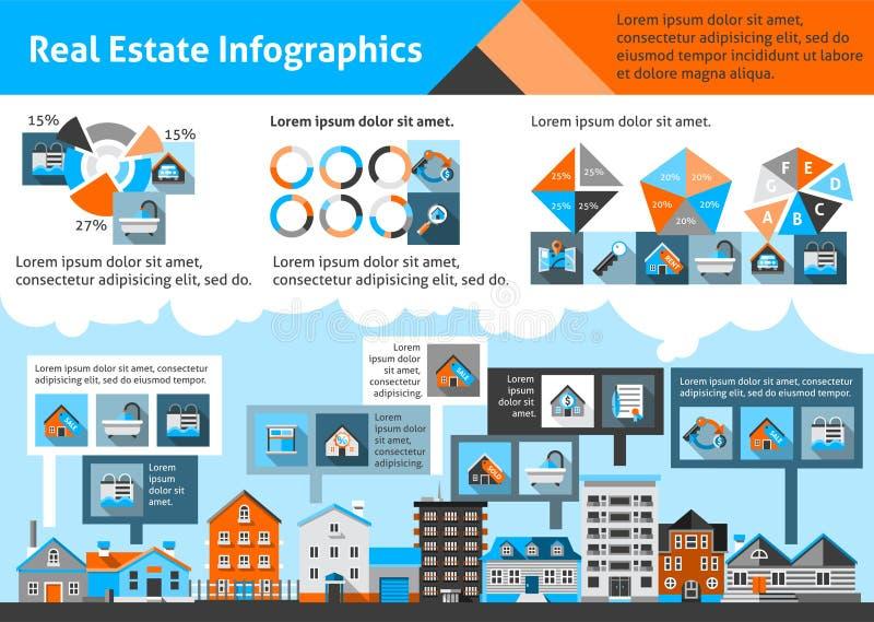 Infographics dos bens imobiliários ilustração stock