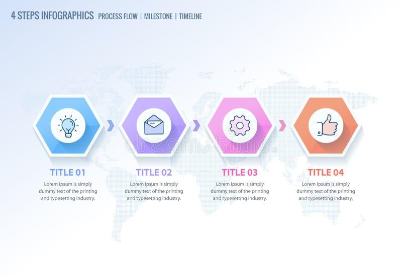 Infographics dos trabalhos do processo, opções ou processo das etapas, o espaço temporal Infographics para o negócio, bandeira da ilustração do vetor