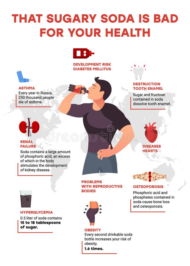 Young man drinking soda and enjoy a cool drink concept. Infographics of editorial drinks on the human body. Infographics of editorial drinks on the human body stock illustration