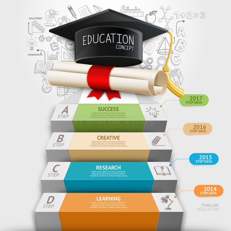 Infographics en de krabbelspictogrammen van de onderwijsstap vector illustratie