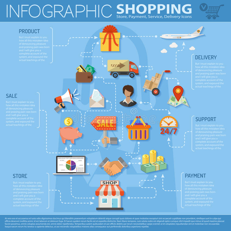 Infographics en ligne d'achats illustration stock