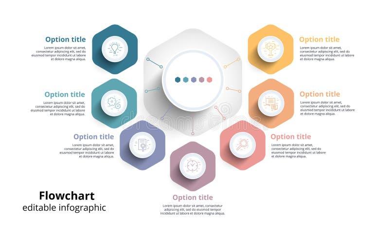 Infographics för affärsprocessdiagram med 7 momentsegment Circul royaltyfri illustrationer