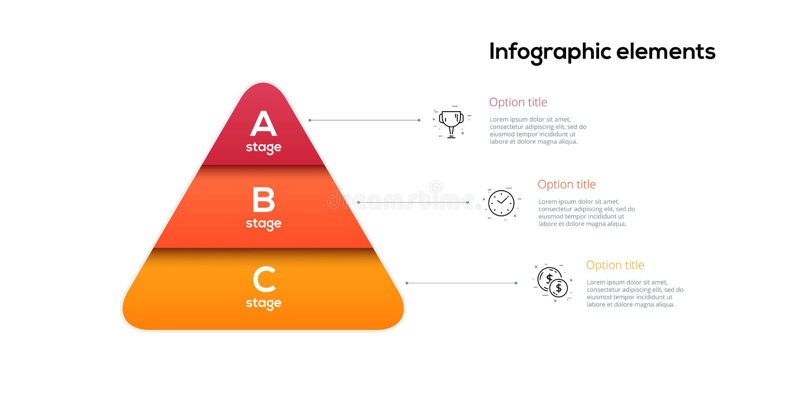 Infographics för affärspyramiddiagram med 3 moment Pyramidala etappgrafbeståndsdelar För nivåpresentation för företag hiararchy m stock illustrationer