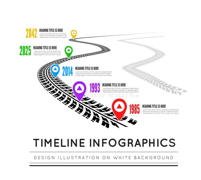 Infographics för design för vägväg Gummihjulet spårar timeline vektor illustrationer