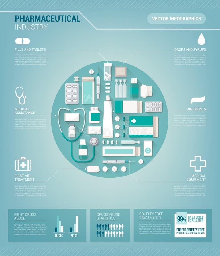 Infographics för farmaceutisk bransch stock illustrationer
