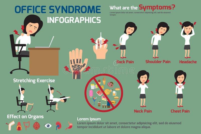 Infographics för kvinnakontorssyndrom vektor illustrationer