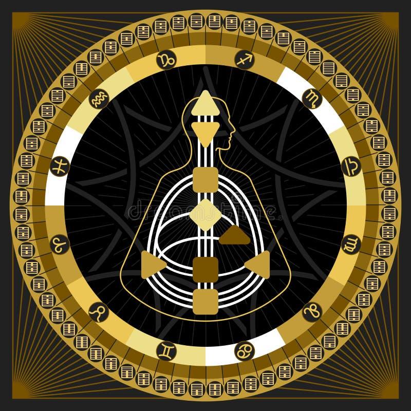 Infographics för mänsklig design för vektor astrologisk översvallande beröm Mandala Body Graph Hexagrams Circle vektor illustrationer