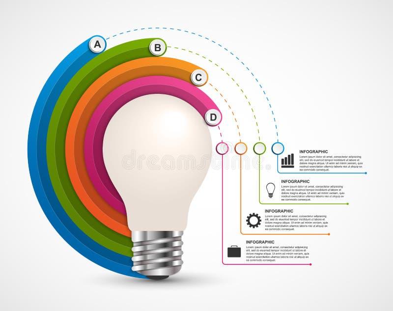 Infographics för presentations- eller informationshäfte om affär Ljus kula för idé med ett diagram royaltyfri illustrationer