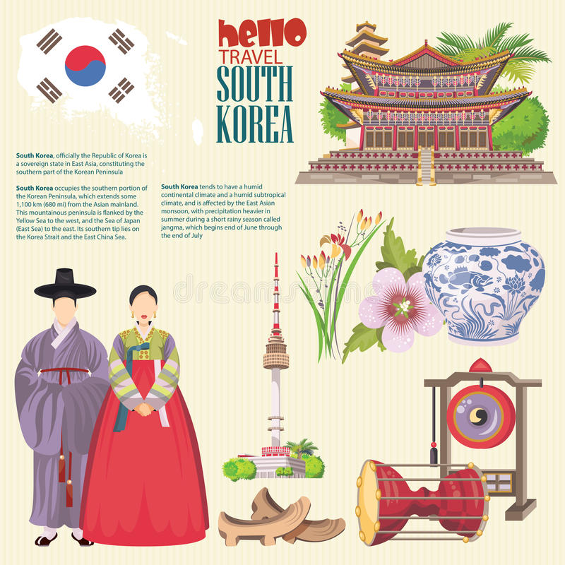 Infographics för Sydkorea loppvektor med pagoder, traditionskläder och tecken Korea resakort med koreanska objekt vektor illustrationer
