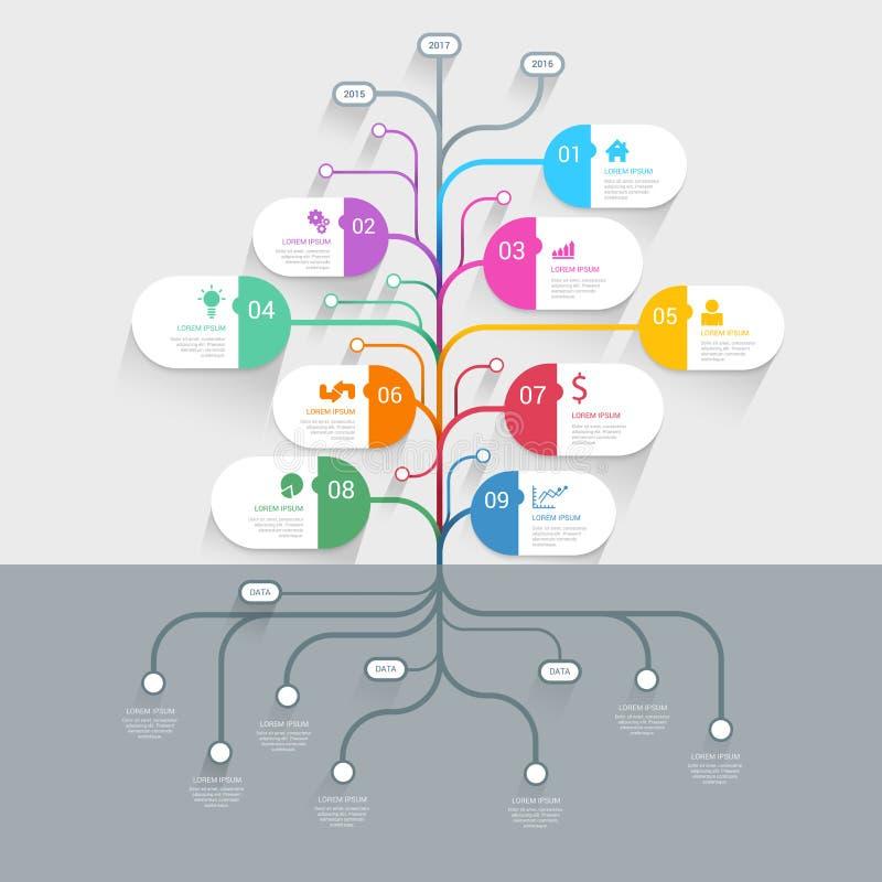 Infographics för vektor för mindmap för trädtimelineprocess stock illustrationer