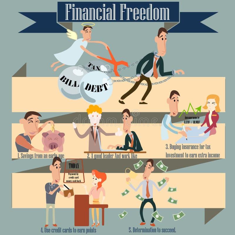 Infographics financeiro da liberdade ilustração royalty free