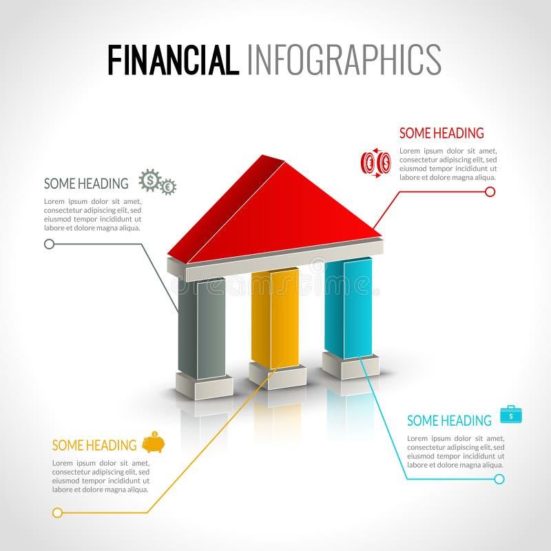 Infographics financeiro do banco ilustração do vetor