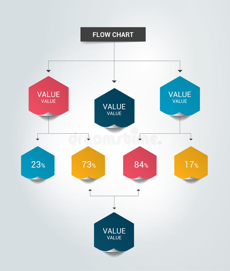 Infographics flow chart. Colored shadows scheme stock illustration