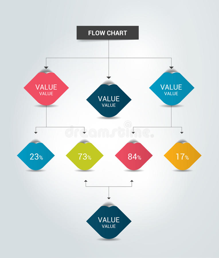 Infographics flow chart. Colored shadows scheme royalty free illustration
