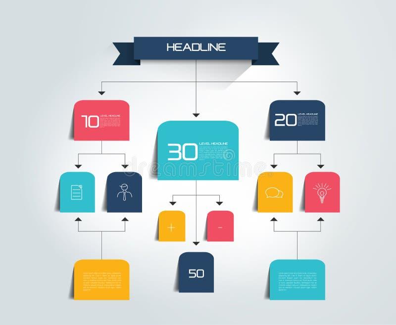 Infographics flowchart ilustracja wektor