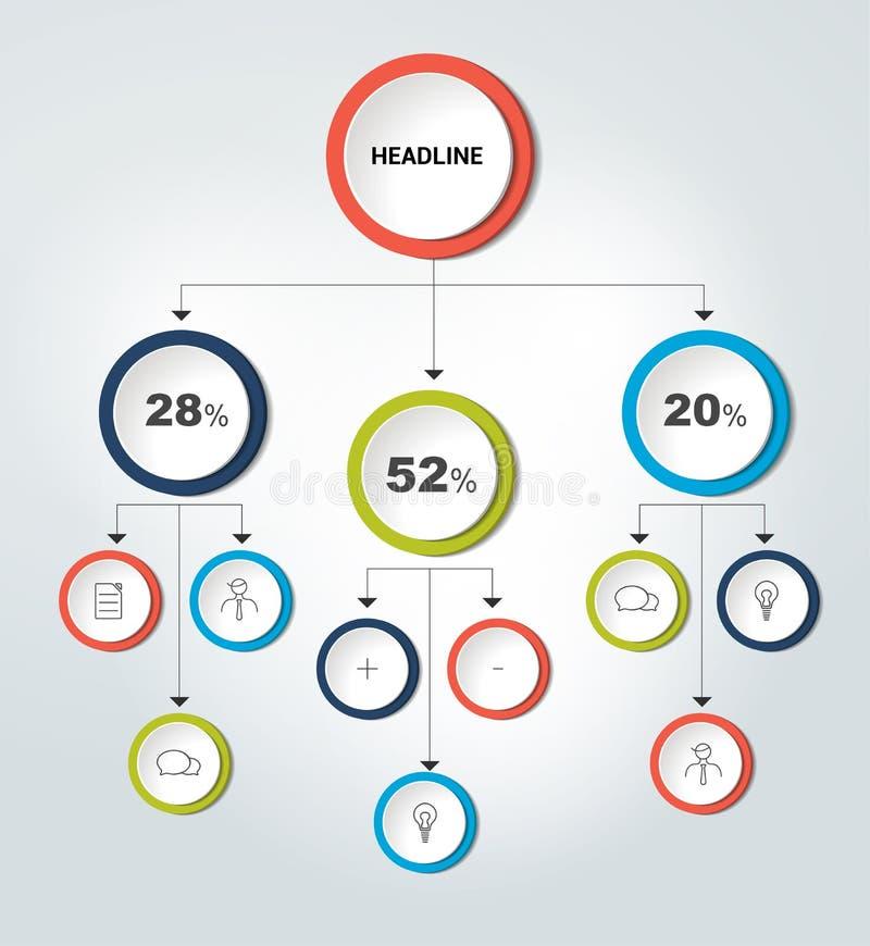 Infographics flowchart Barwiony cienia plan royalty ilustracja