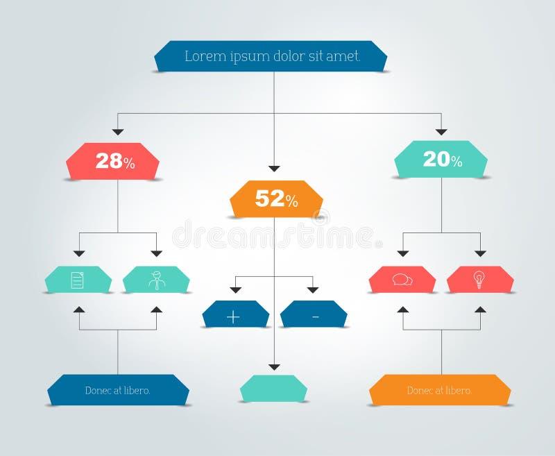 Infographics flowchart. Colored shadows scheme. Vector illustration royalty free illustration