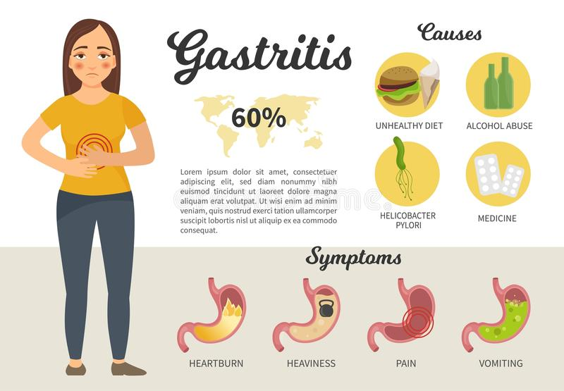 Infographics gastritis ilustracja wektor