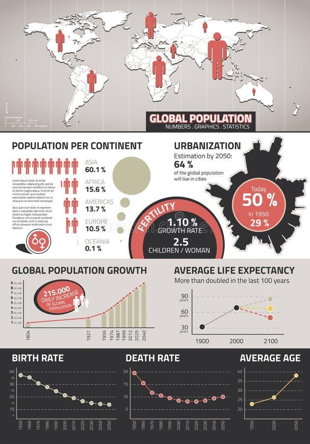 Infographics global de la población ilustración del vector