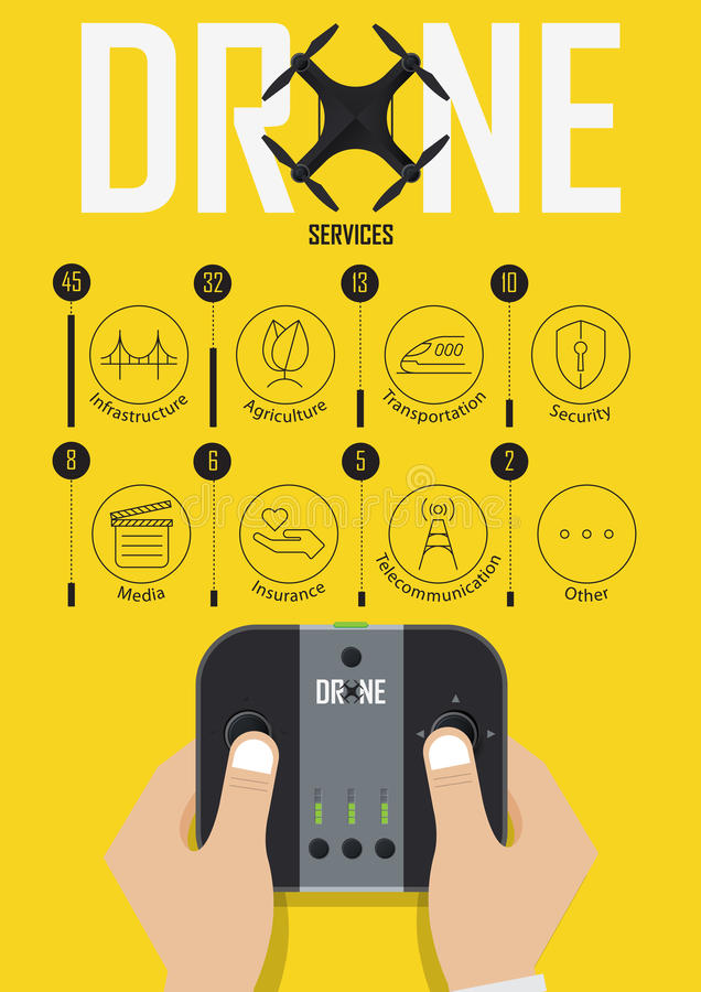 Infographics for global drone services in key industry. Hand holding remote control. Vector. royalty free illustration