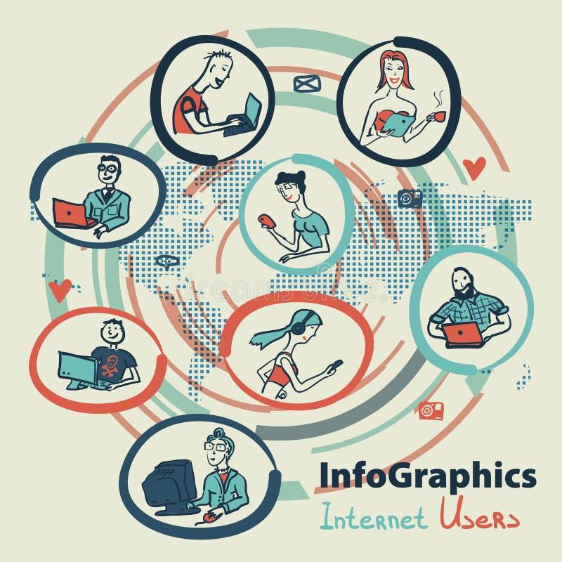 Infographics ha messo nello stile di uno schizzo di Internet globale illustrazione vettoriale