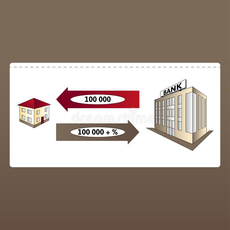 Infographics : Hypothèque comme flux de liquidités ENV, JPG illustration stock