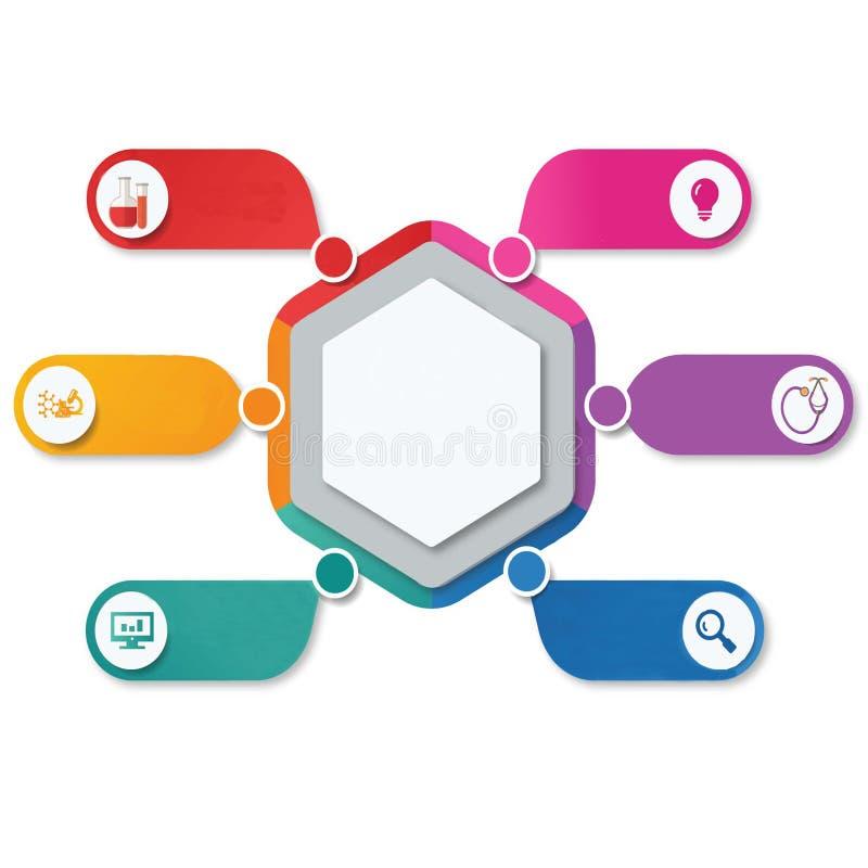 Infographics – innovation ouverte ou rapport de recherche global du marché dynamique illustration stock