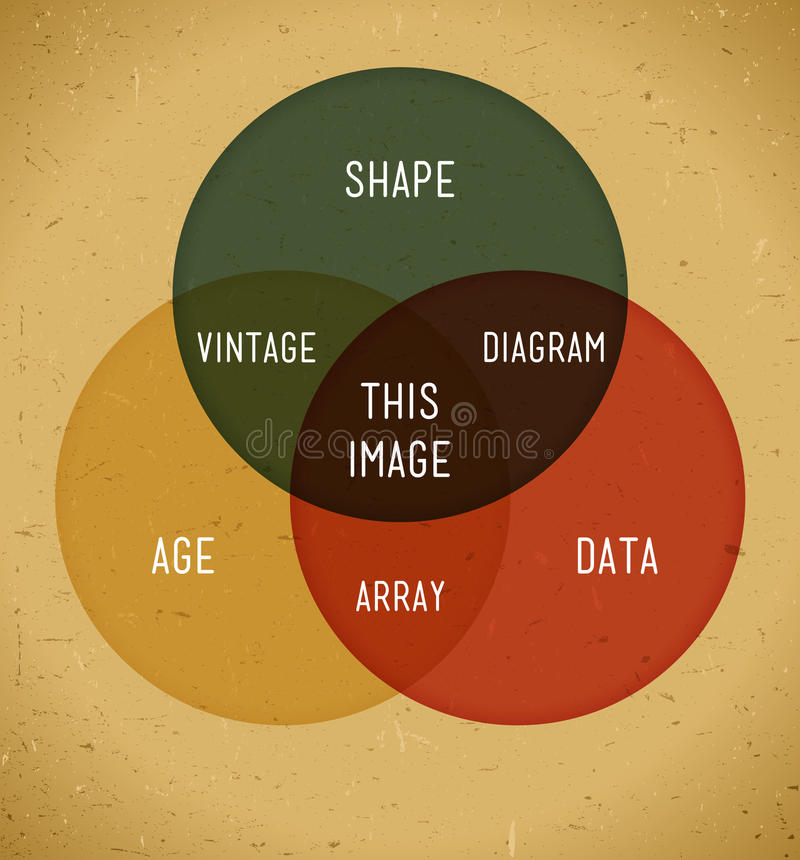 Infographics with intersecting circles royalty free illustration