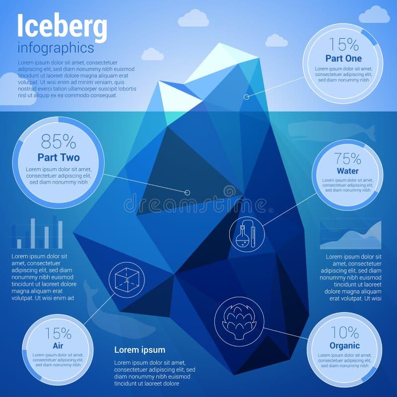 Infographics Iseberg низко-полигональное иллюстрация штока