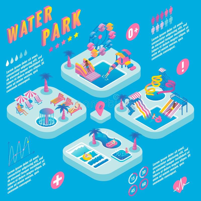 Infographics isométrico del vector del parque del agua libre illustration