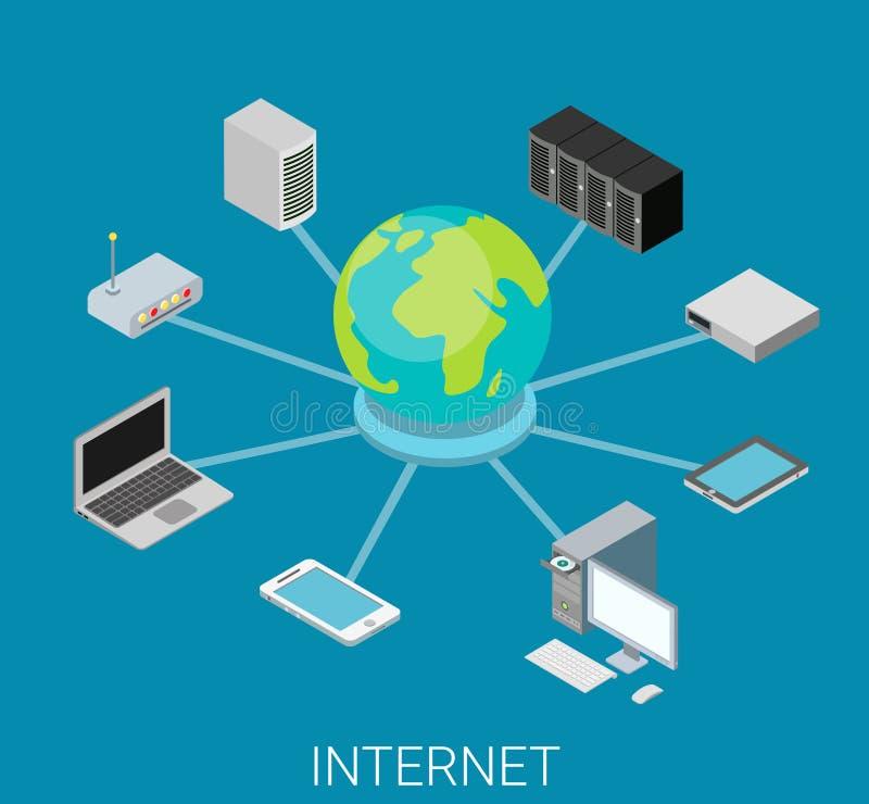 Infographics isométrique du vecteur 3d plat de dispositifs de réseau Internet illustration stock