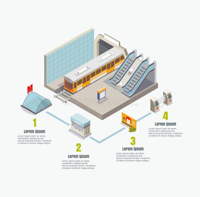 Infographics isometrico del sottopassaggio della metropolitana di vettore illustrazione vettoriale