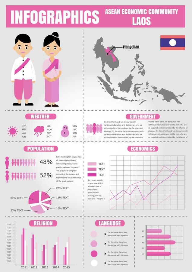 Infographics Laos royalty illustrazione gratis